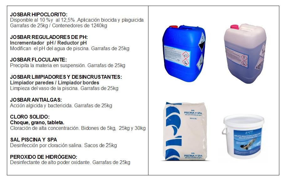Piscinas for Productos de limpieza de piscinas